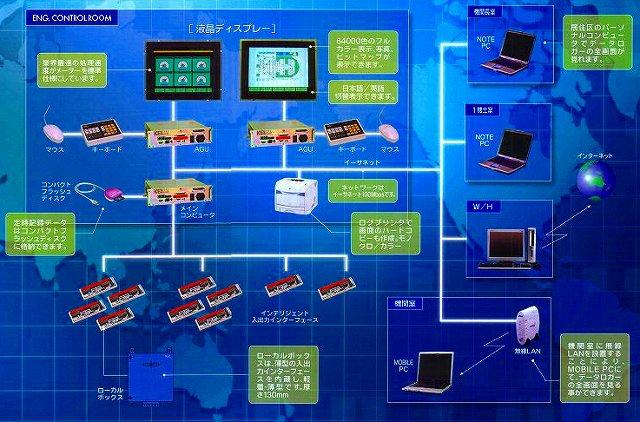 KEI-3240 DATA LOGGER 次世代型データロガーシステム