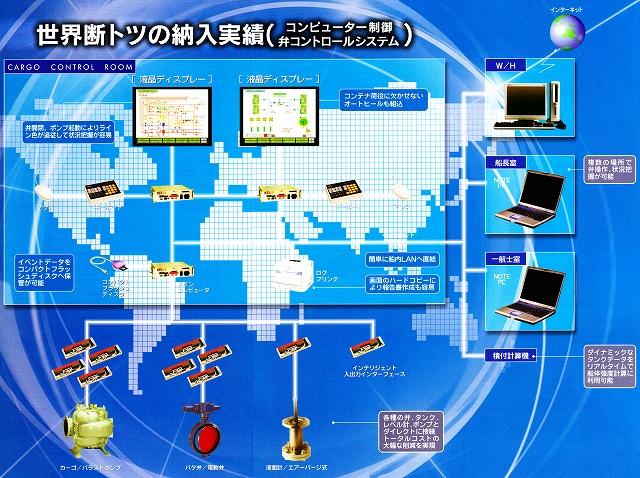 KEI-3240 VALVE CONTROL SYSTEM