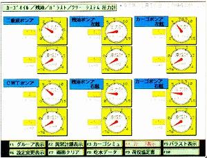 圧力計表示